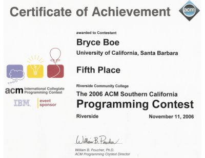 ACM 5th Place Certificate